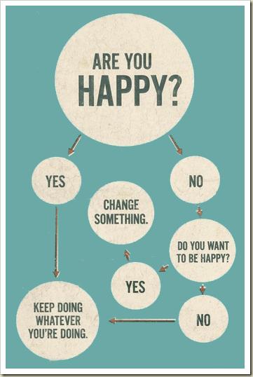 Happiness flowchart