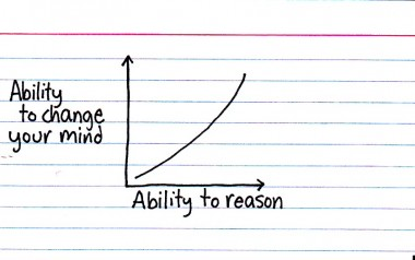 Ability to Reason vs. Ability to Change Your Mind